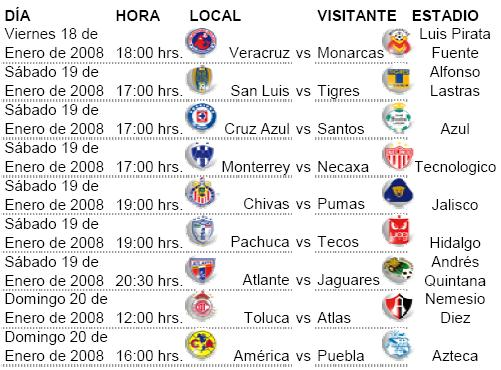 Cosas del fútbol – Clausura 2008, Jornada 1